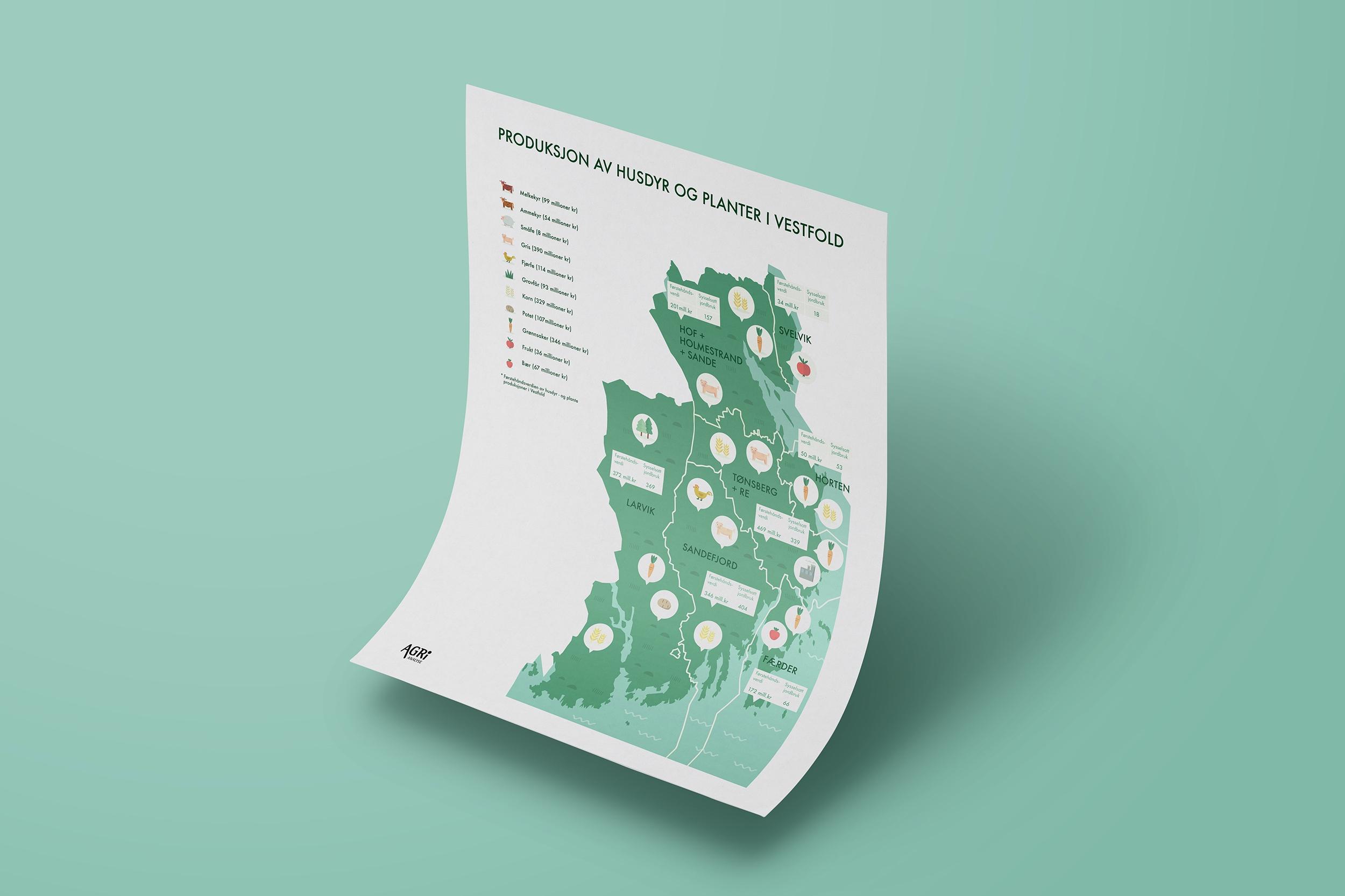 Kart illustrasjon - plakat Vestfold - landbruk - produksjon